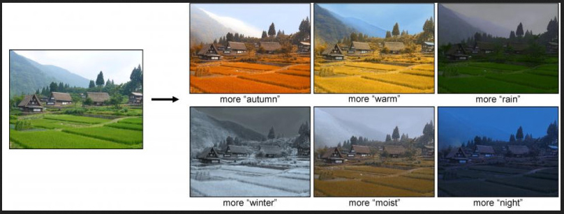 "Four Seasons. A new algorithm developed by Brown computer scientists allows users to change the season and other ""transient attributes"" in outdoor photos. Credit: Image courtesy of Brown University"